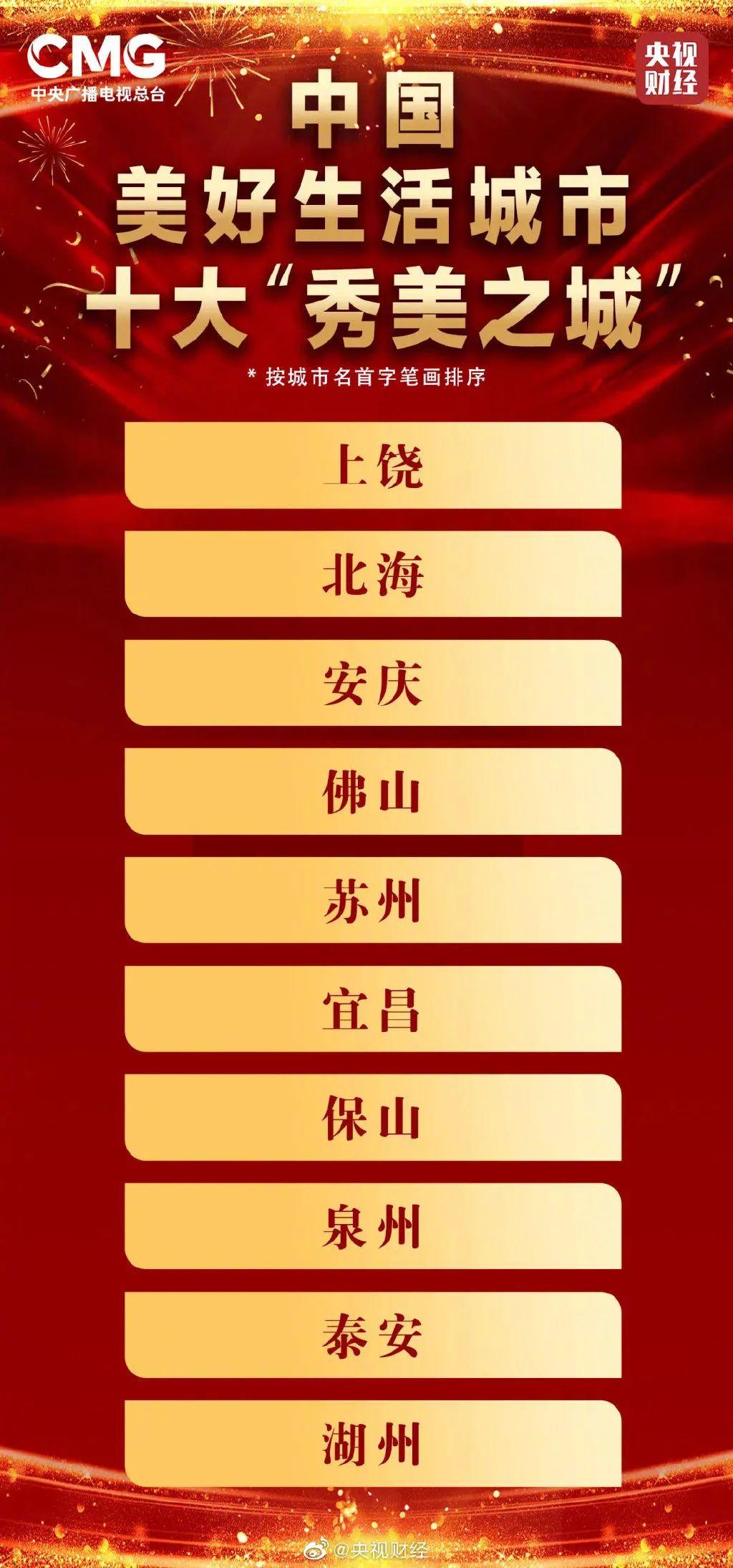 """安徽这个市上榜中国十大""""秀美之城""""!"""