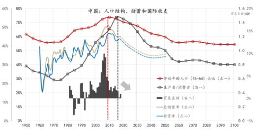 中国人口挑战比日本还严峻!少子化加剧通缩、停滞风险……怎么办?