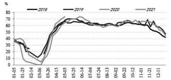 螺纹钢价格强势和炼钢利润丰厚局面暂未终结