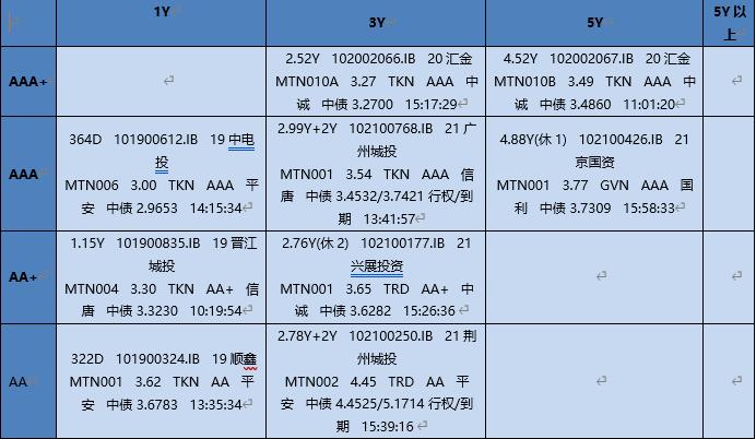 【银华基金】交易日报 2021-4-26