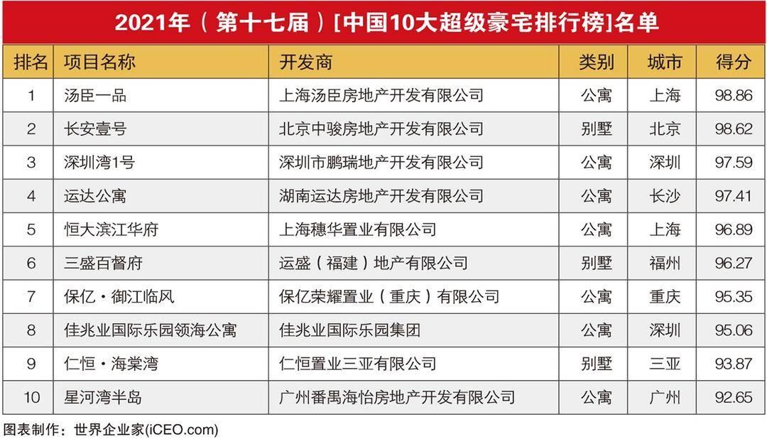 酵素排行榜前十名_2017微商化妆品排行榜前十名