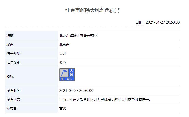 北京市解除大风蓝色预警
