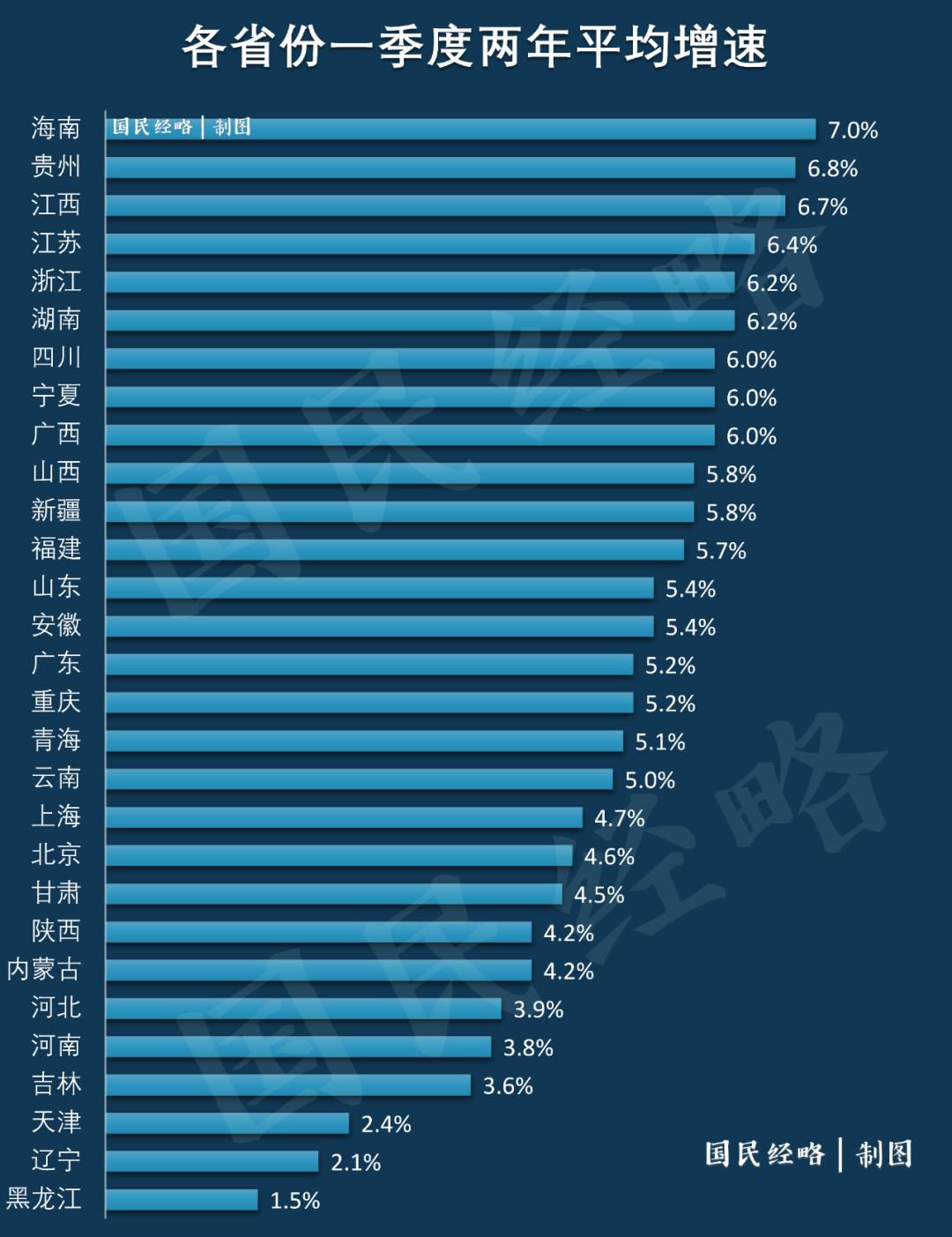 县级gdp排名2021_如皋排名第16位 2021年GDP百强县排行榜出炉