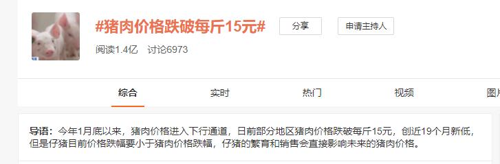 连降12周!猪肉价格跌破15元/斤登上微博热搜,啥原因?还会跌吗?