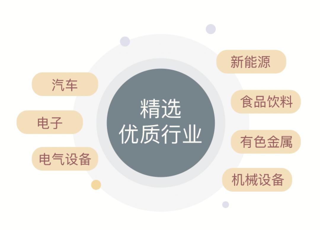 """【靠谱徐叔】1季报解读—把握""""蓄势年"""",动态均衡进行时!"""