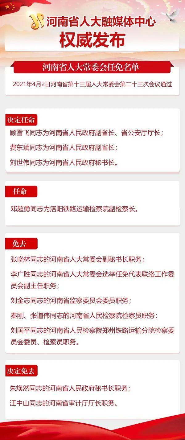 顾雪飞、费东斌被任命为河南省副省长