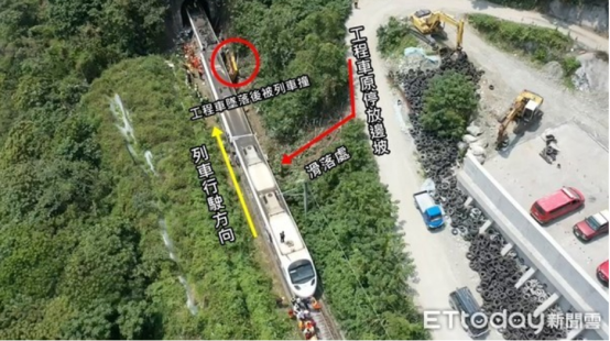 """""""太鲁阁号""""408次列车出轨表示图。图自台湾""""ETtoday消息云"""""""