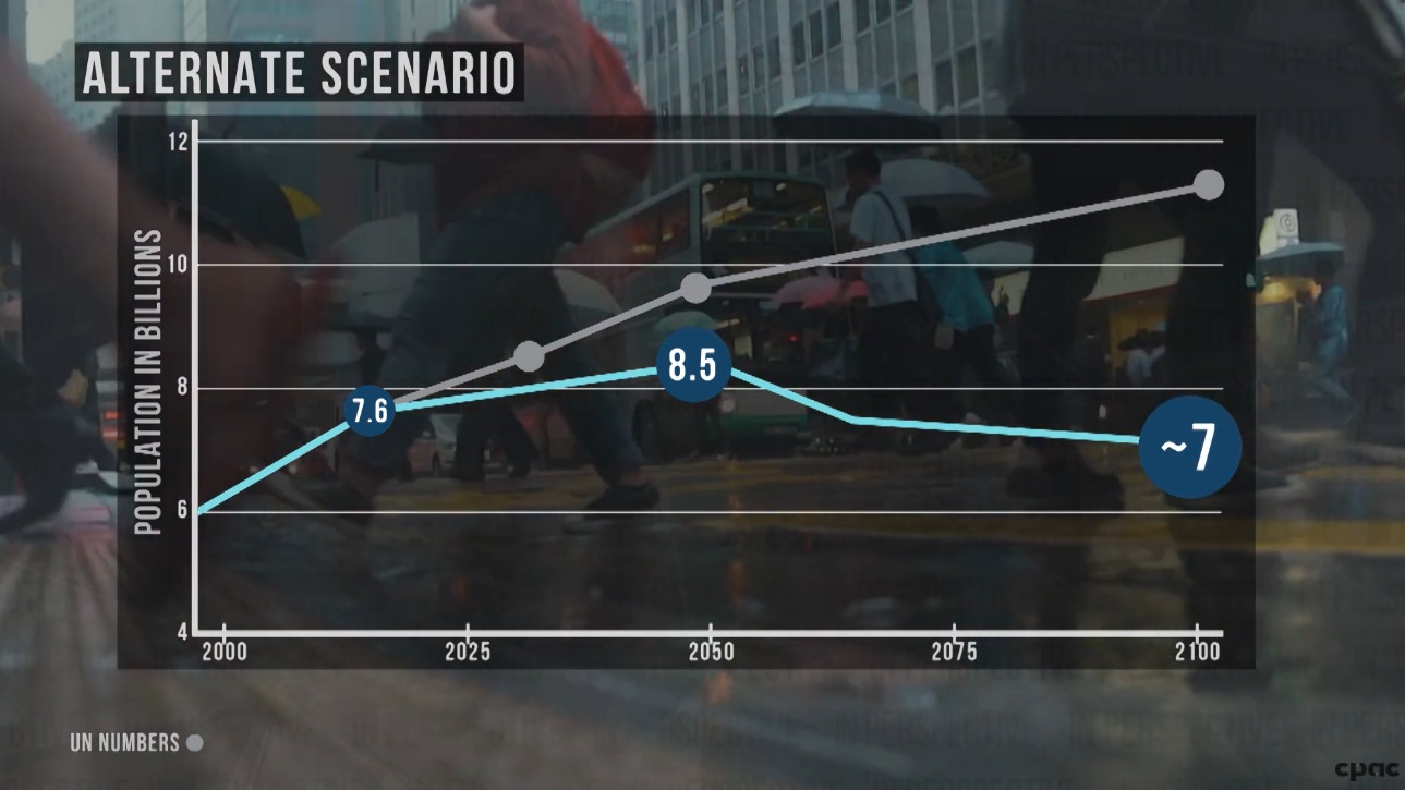 """全球人口下降""""海啸""""将至?"""