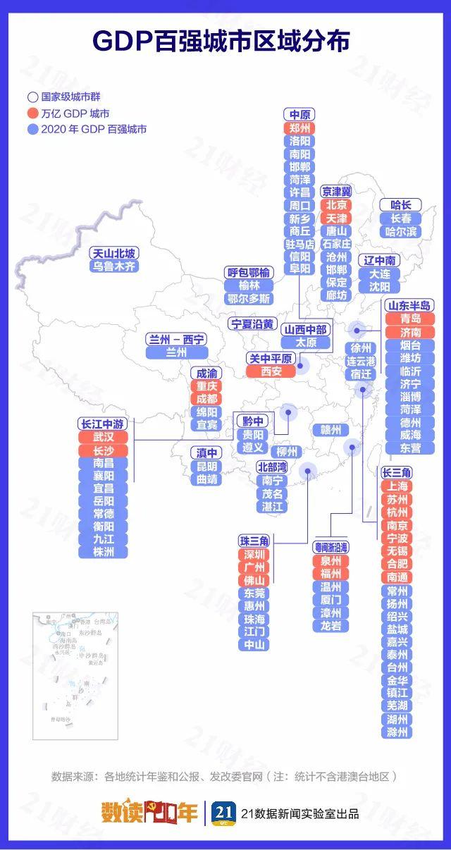 全国2O19城市经济总量_数字19图片