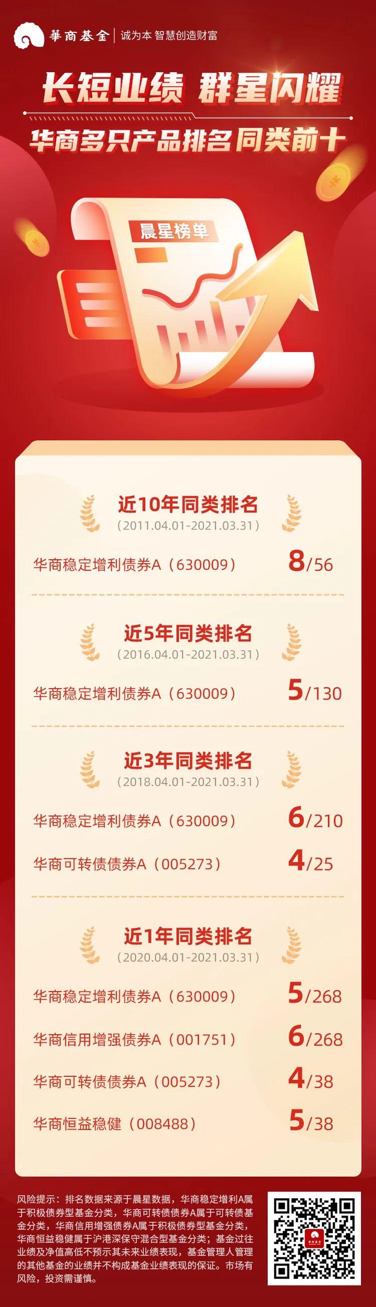 长短业绩 群星闪耀丨华商多只产品排名同类前十