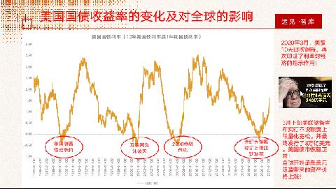 马光远:这个指标今年飙升,全球财富面临一场前所未有的腥风血雨