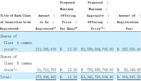 贾跃亭真要翻身?FF预计5月上市 乐视网3股价已翻两倍