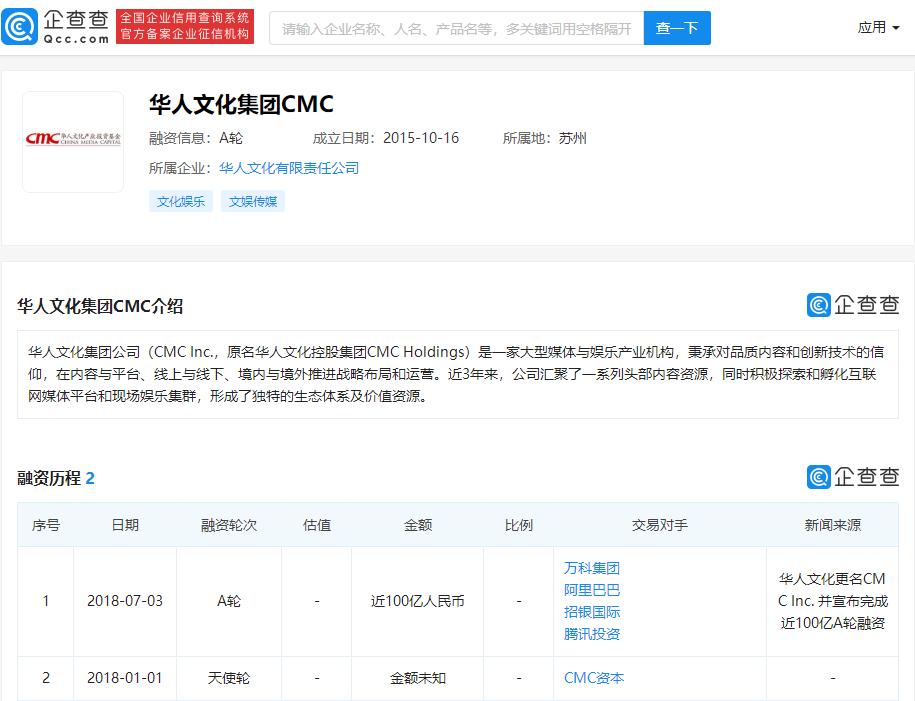 华人文化集团有意未来赴港上市,曾获腾讯、阿里、万科等投资