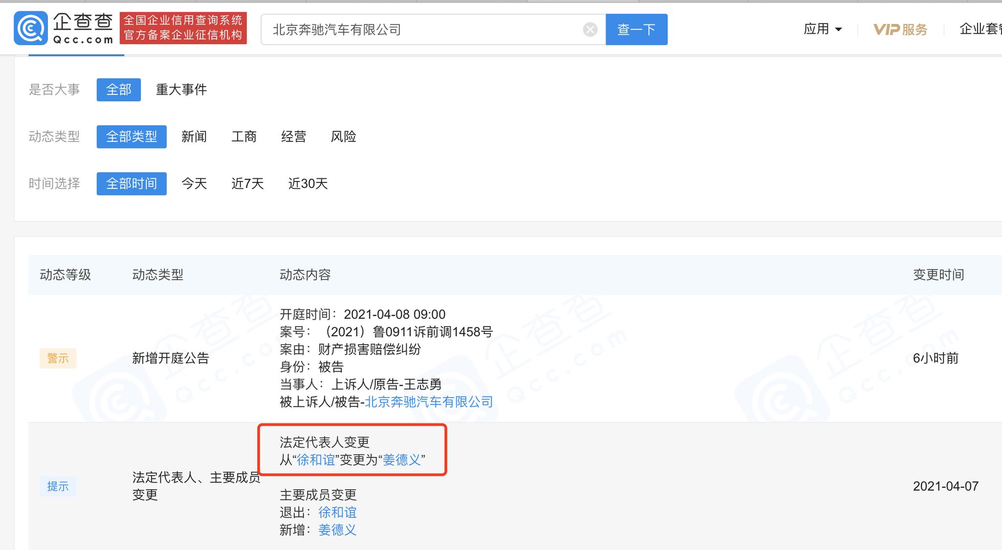 徐和谊退任北京奔驰汽车有限公司法定代表人、董事长