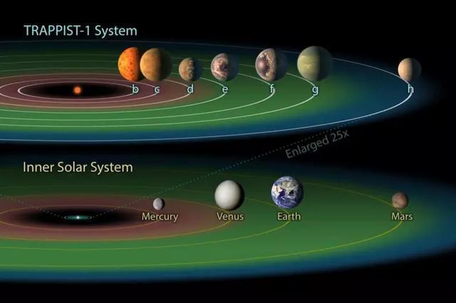 四十光年之外 这些行星拥有惊人的相似密度 就连科学家也不敢相信