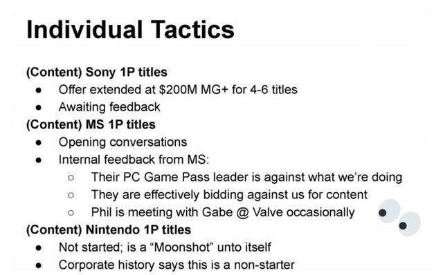 Epic出资2亿美元向索尼求购4-6款第一方游戏-小柚妹站