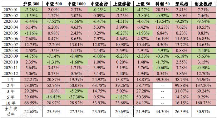 指数与指数公司产业发展研究报告