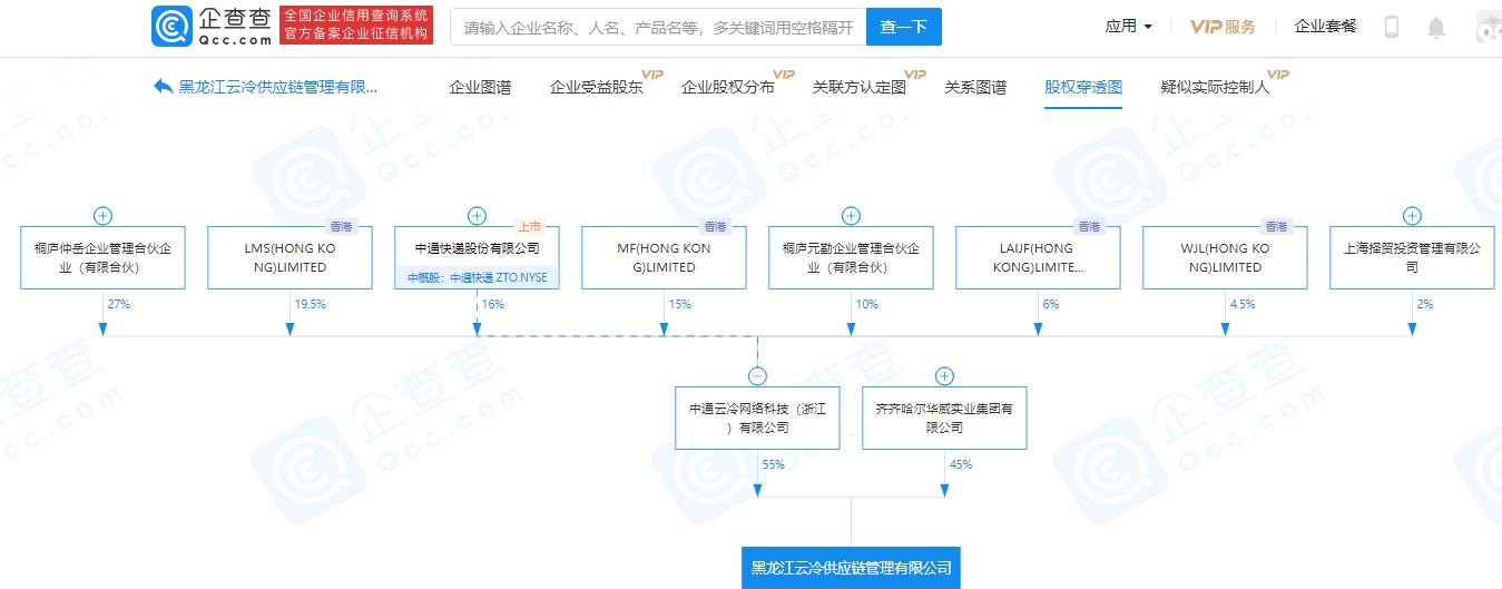 中通快递关联企业参股成立新公司,经营范围含汽车租赁等