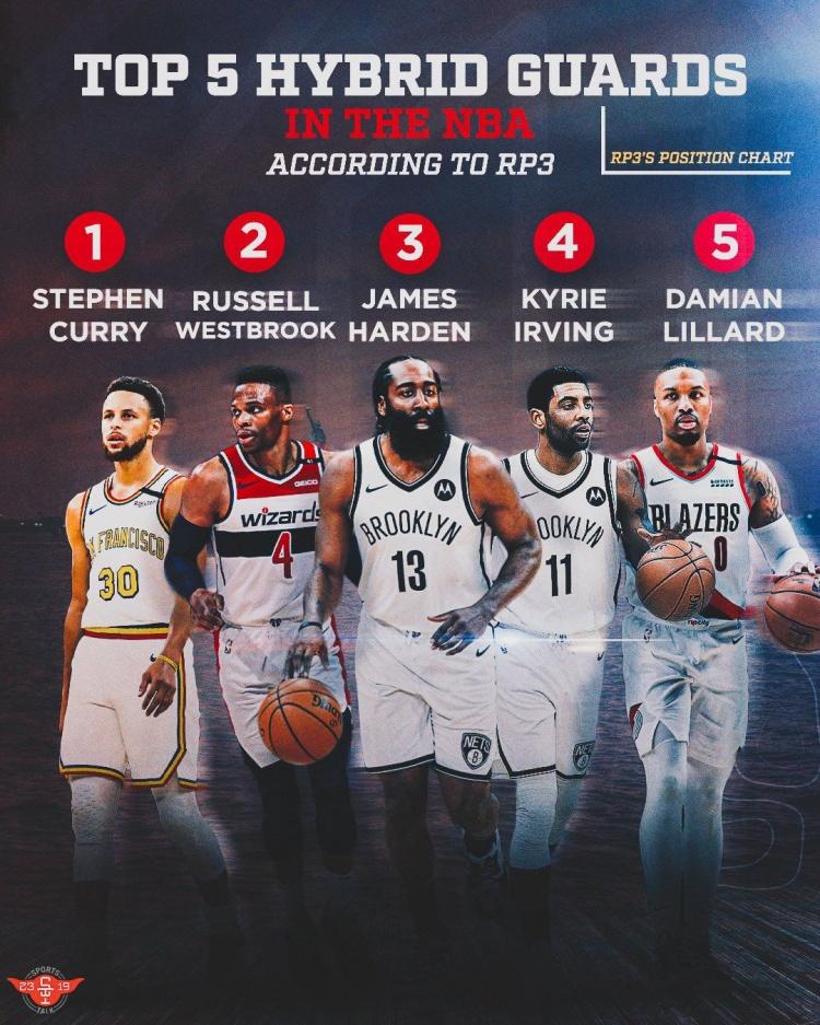 NBA专家:联盟前五双能卫库里威少哈登欧文利拉德