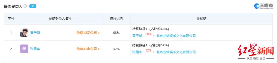 黄子韬公司1649万银行存款被冻结?官方:属正常经济业务
