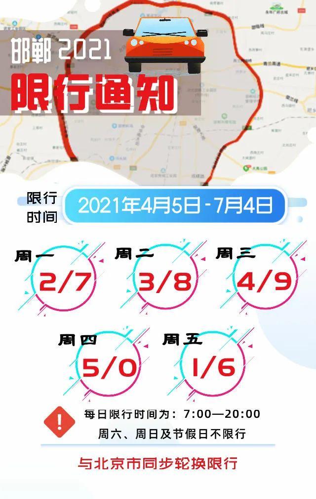 邯郸市委书记到这里调研检查