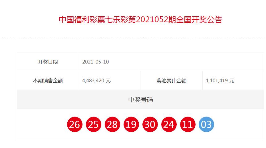 中国福彩七乐彩全国开奖公告(第2021052期)