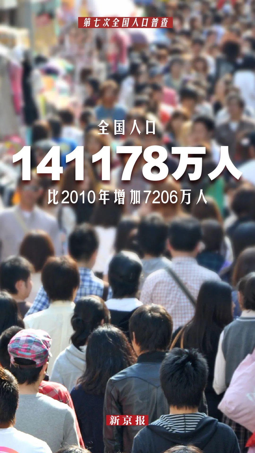 """新京报:第七次人口普查结果出炉 为什么说""""人口红利消失论""""不可取图片"""