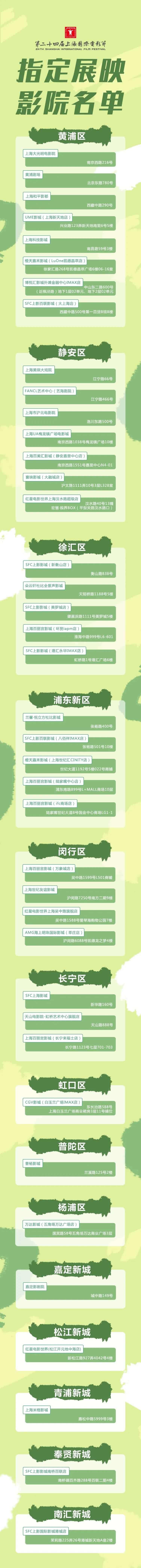 """第二十四届上海国际电影节展映影院揭晓,""""国歌唱响地""""黄浦剧场入选"""