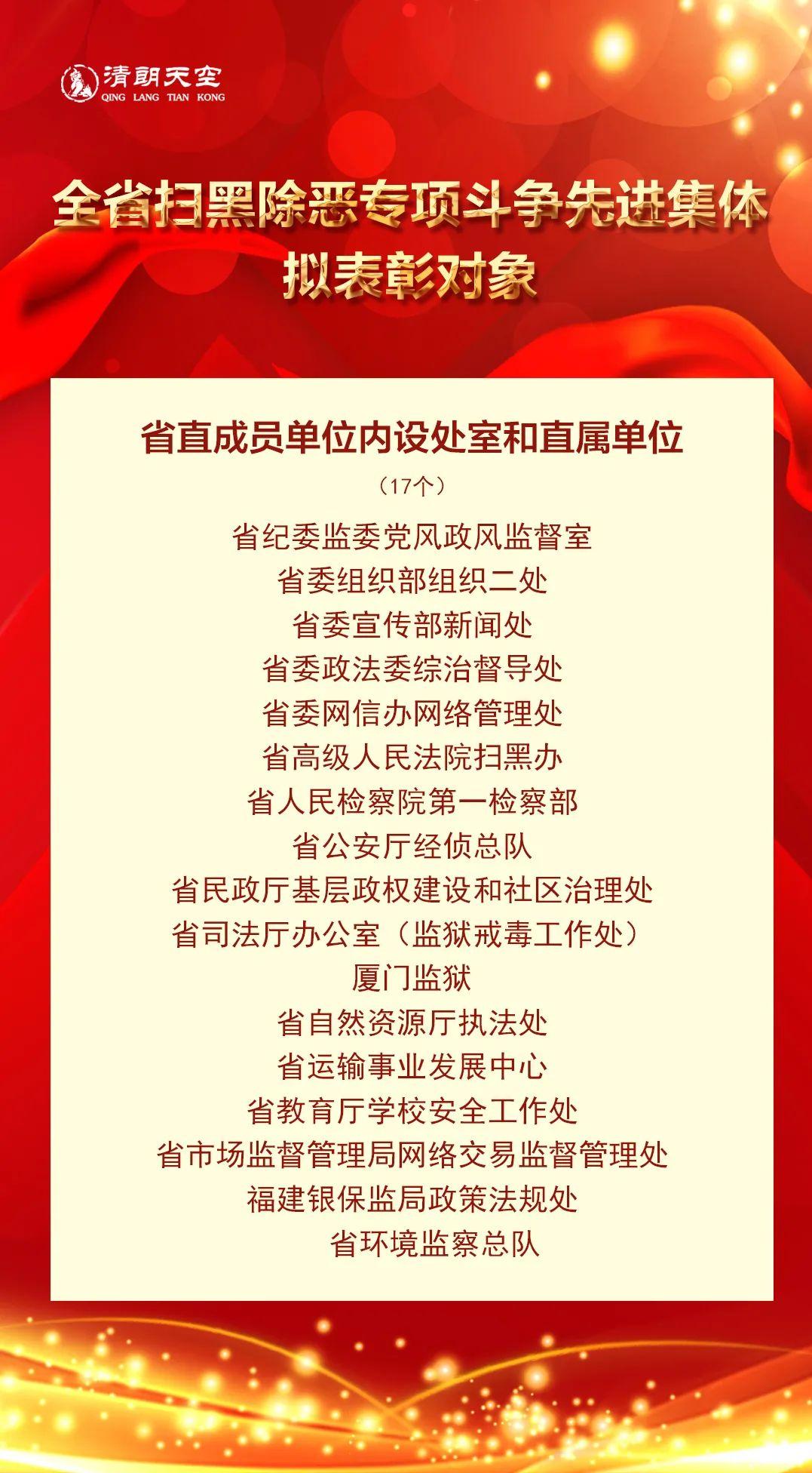 福建省扫黑除恶专项斗争先进集体拟表彰对象
