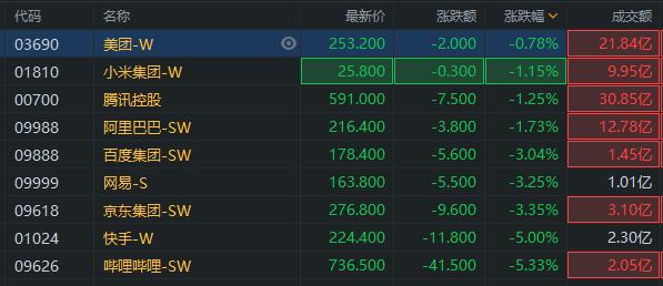 新经济扫描   花旗看高小米至30港元,阿里、中芯今日放榜