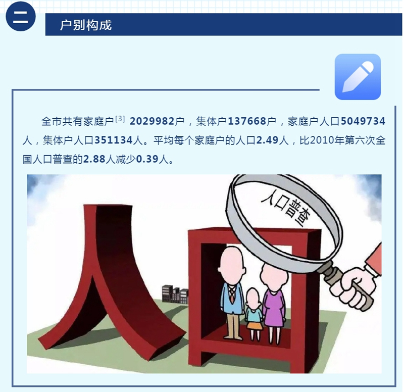 权威发布丨嘉兴市2020年第七次全国人口普查主要数据公报
