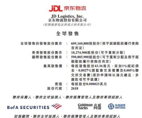 """刘强东拼了!又有巨头IPO,高瓴也是""""大赢家"""""""