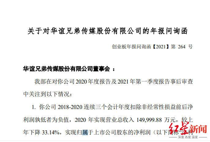 华谊兄弟被问询 要求公布的数据涉及冯小刚