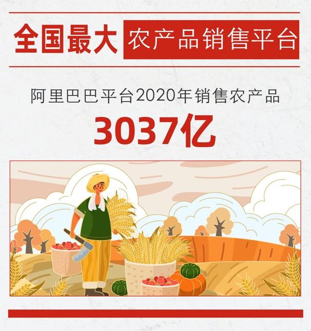 60岁甘肃新农人卖苹果一年纯收入50余万 电商平台助力县域经济迸发新活力