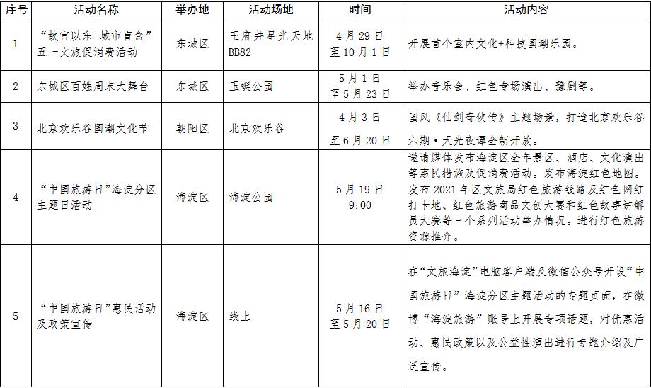 """""""中国旅游日""""即将启动 北京推出多项旅游便民惠民举措"""