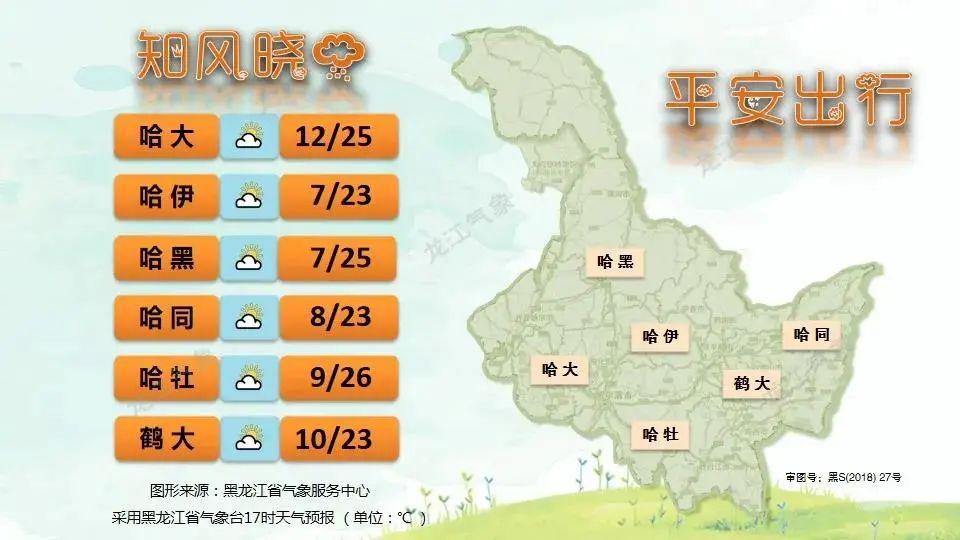 升温模式开启 黑龙江跑步入夏~