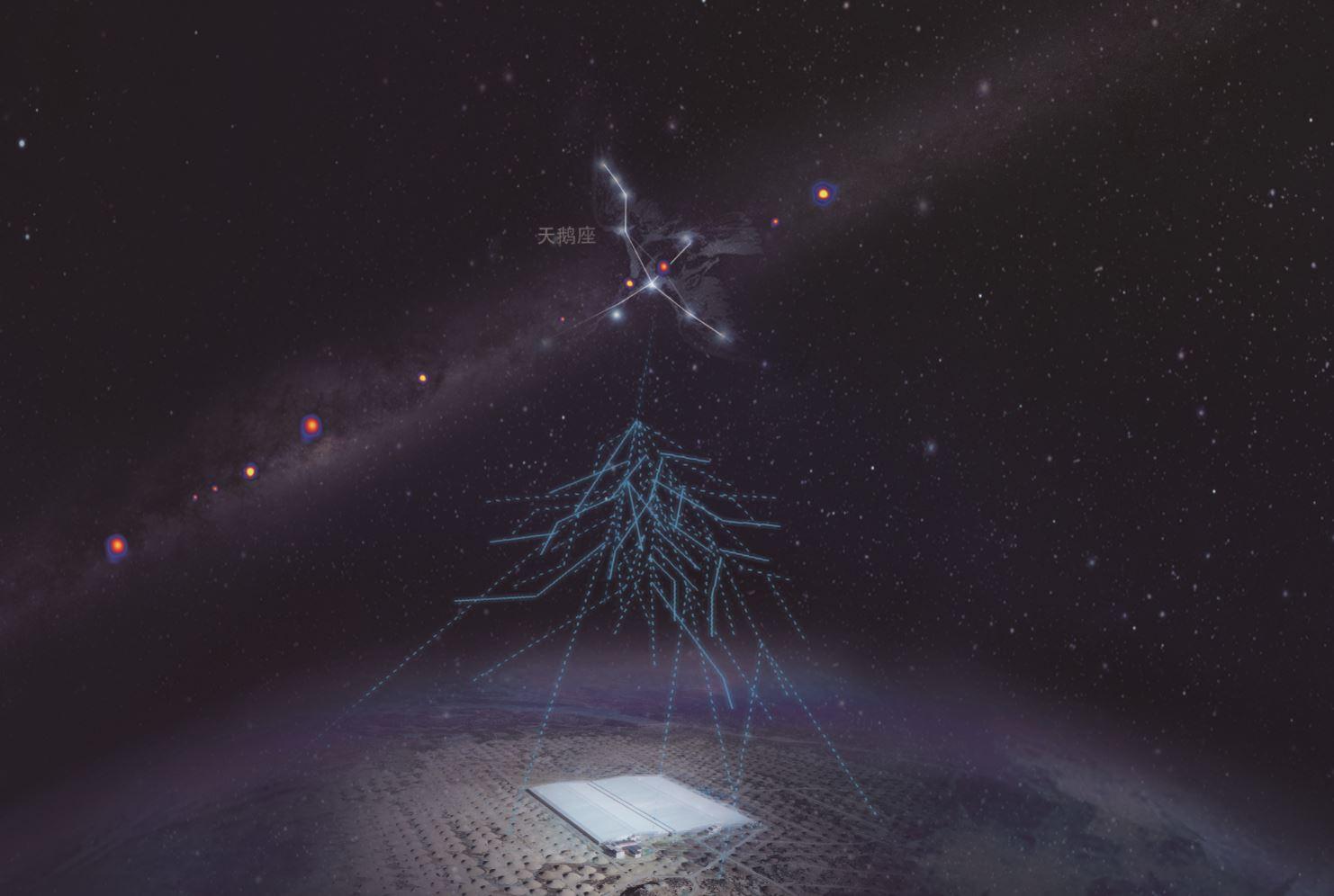 """迄今最高能量光子发现!中国""""拉索""""项目新发现开启超高能伽马天文学时代"""