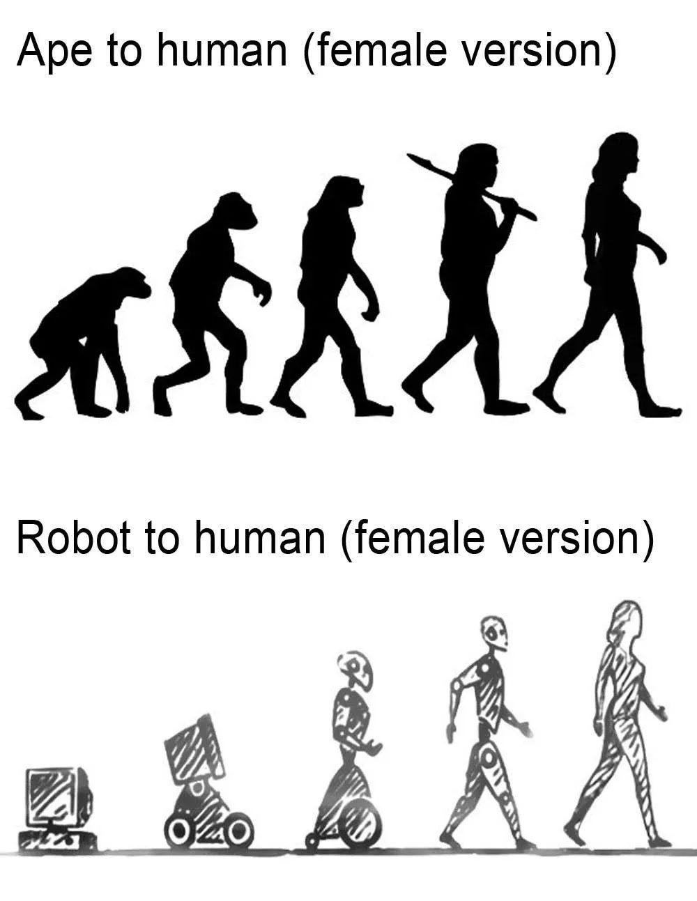 百姓彩票:面临着性别问题的人工智能:AI在物化女性吗?(图3)