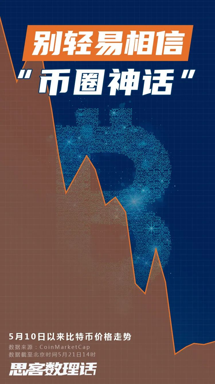 """新华网:严监管是大势所趋,各方要合力给虚拟货币戴上""""紧箍咒"""""""