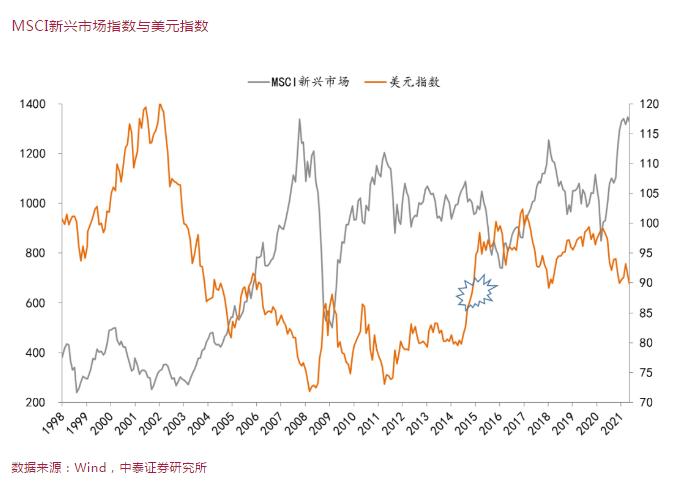 李迅雷:人民币的升值趋势及对股市影响