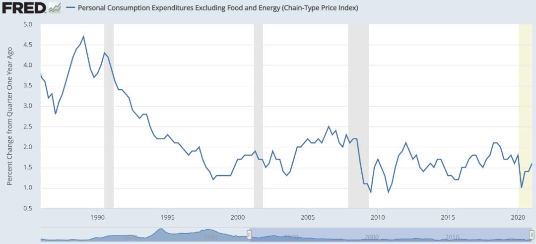 """突发!拜登任内首份财政预算案出炉,美国关键通胀数据近30年首度突破3% ,黑色系商品再""""翻红"""",国际油价结束""""五连涨"""""""