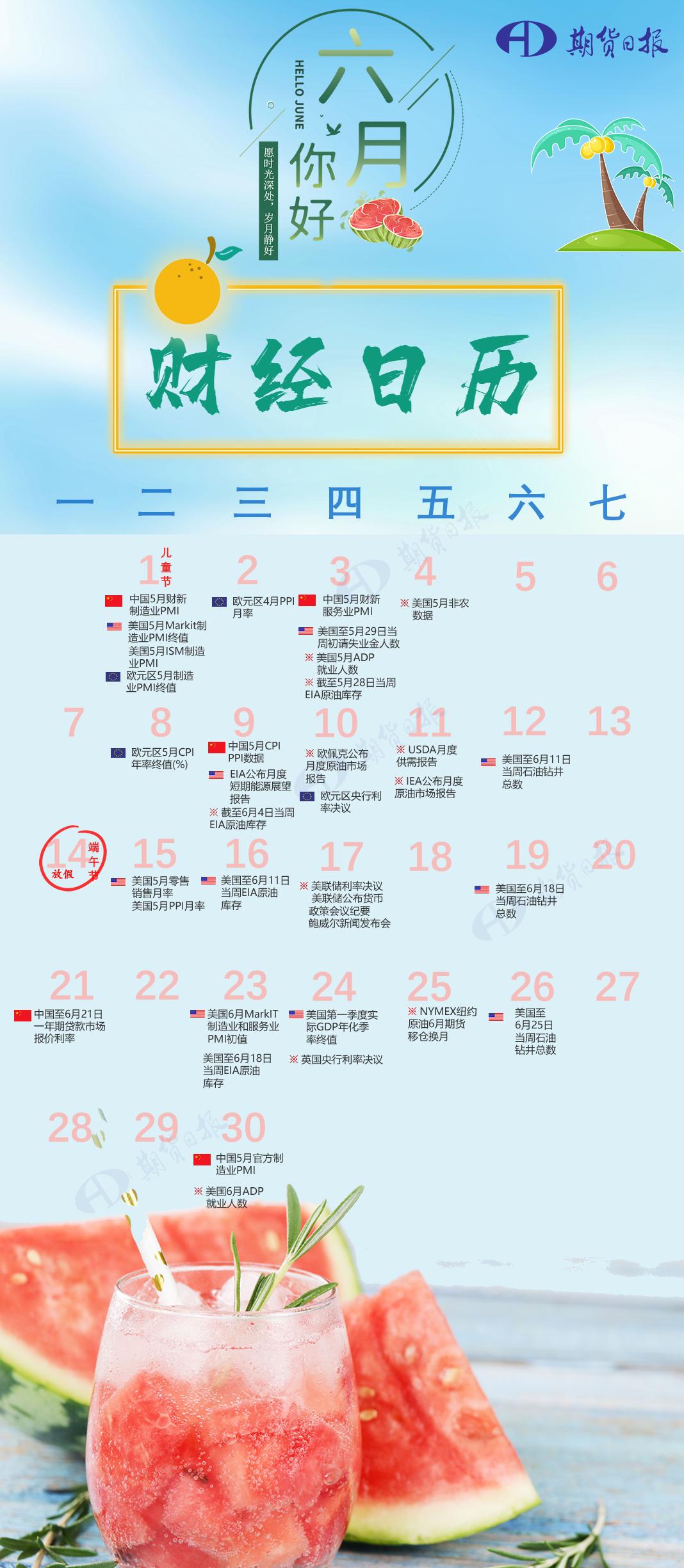 6月期货财经日历,来了