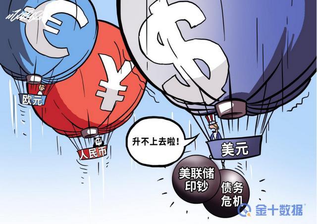 """53国""""去美元化""""!达利欧:人民币将比预期更早成为全球储备货币"""