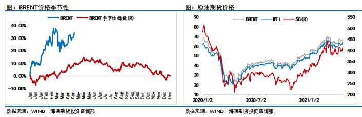 国际投行轮番唱多,原油能维持强势吗?