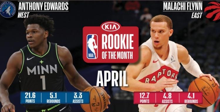 NBA四月东西部月最佳新秀出炉:西部爱德华兹 东部弗林