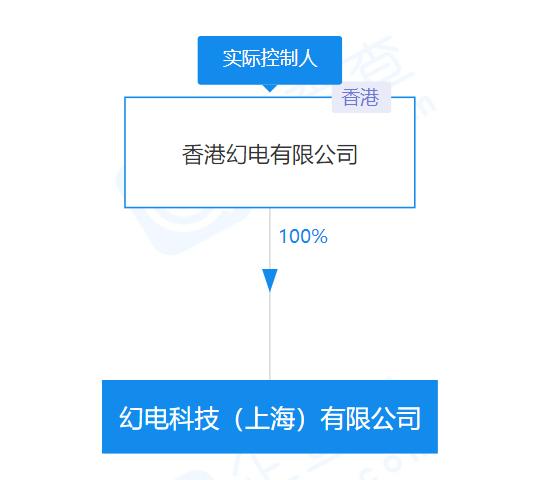 B 站哔哩哔哩关联公司注册资本增至 4 亿美元,增幅 100%