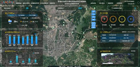 """科技助力边坡隐患监测  罗湖区应急管理局创新推出""""AI+物联网""""边坡治理模式"""