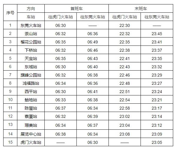 注意啦,东莞轨道交通2号线服务时间有调整!