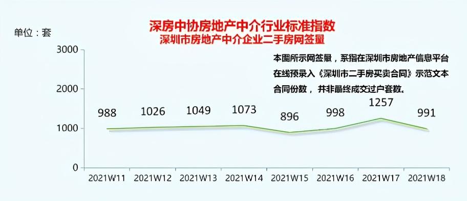 208新政满3月:深圳楼市冰冻,抄底机会来了?