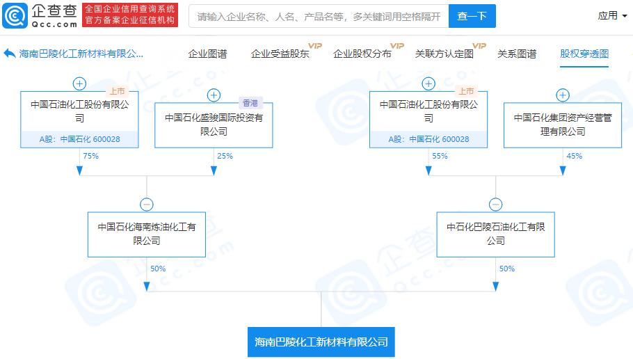 中国石化关联企业成立化工新材料公司,注册资本6亿元